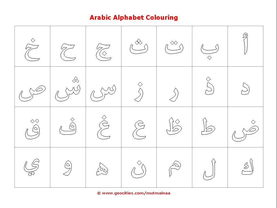 Urdu Alphabet Worksheets